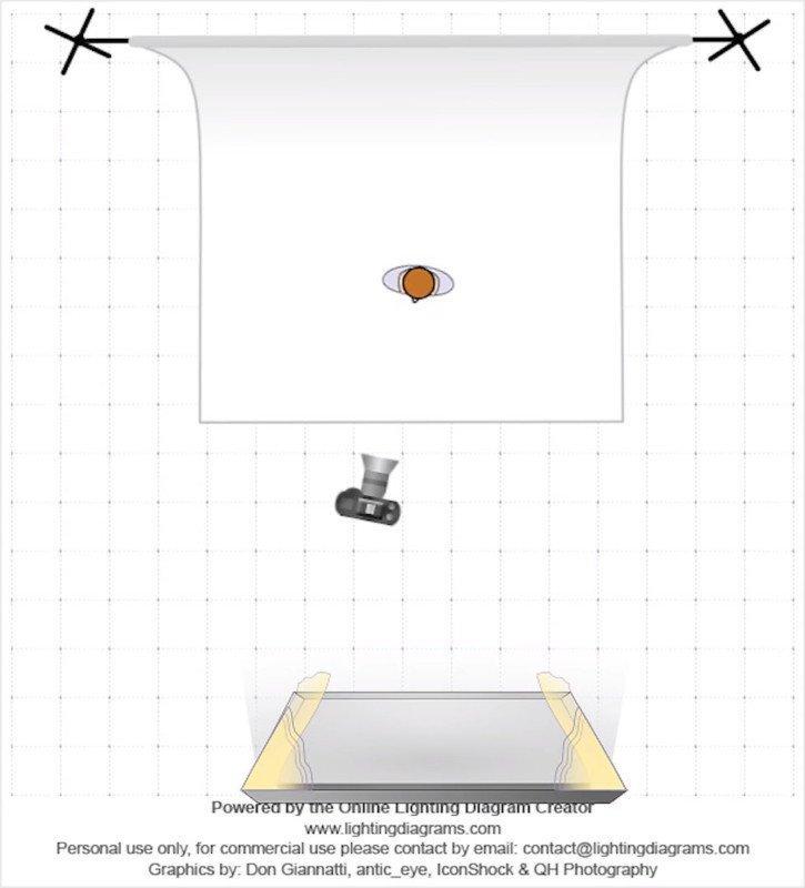 Pencere Işığı İle Evde Portre Fotoğraf Nasıl Çekilir? 3.3 evde portre fotoğrafçılığı